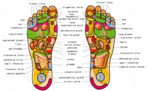 body with foot massage